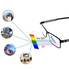antiblauwlichtbril
