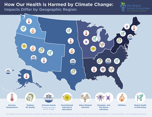Regional Climate Change Impacts