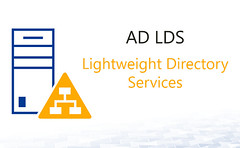 AD LDS Windows 7 Support