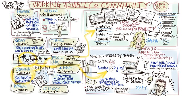 Working Visually eCommunity, April 25, 2019