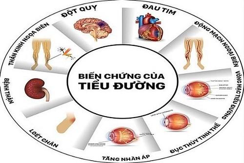 bien-chung-benh-tieu-duong