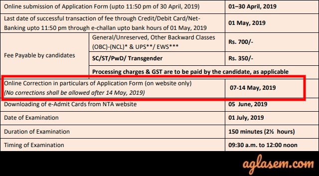AIEEA 2019 Form Correction