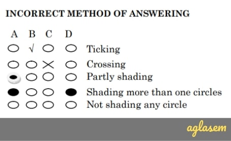 Incorrect way to mark answers in OMR sheet