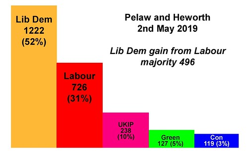 Local election results May 2019-page-2