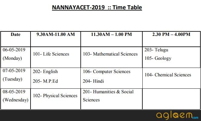 AKNUCET (NANNAYACET) 2019 - Result, Counselling | AglaSem Admission