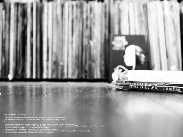 Miles Davis sheet 1955 - 1976 .(  FUJIFILM GFX50R shot )