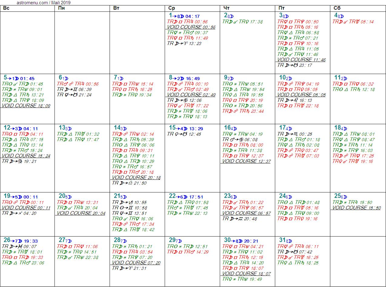 Астрологический календарь на МАЙ 2019. Аспекты планет, ингрессии в знаки, фазы Луны и Луна без курса