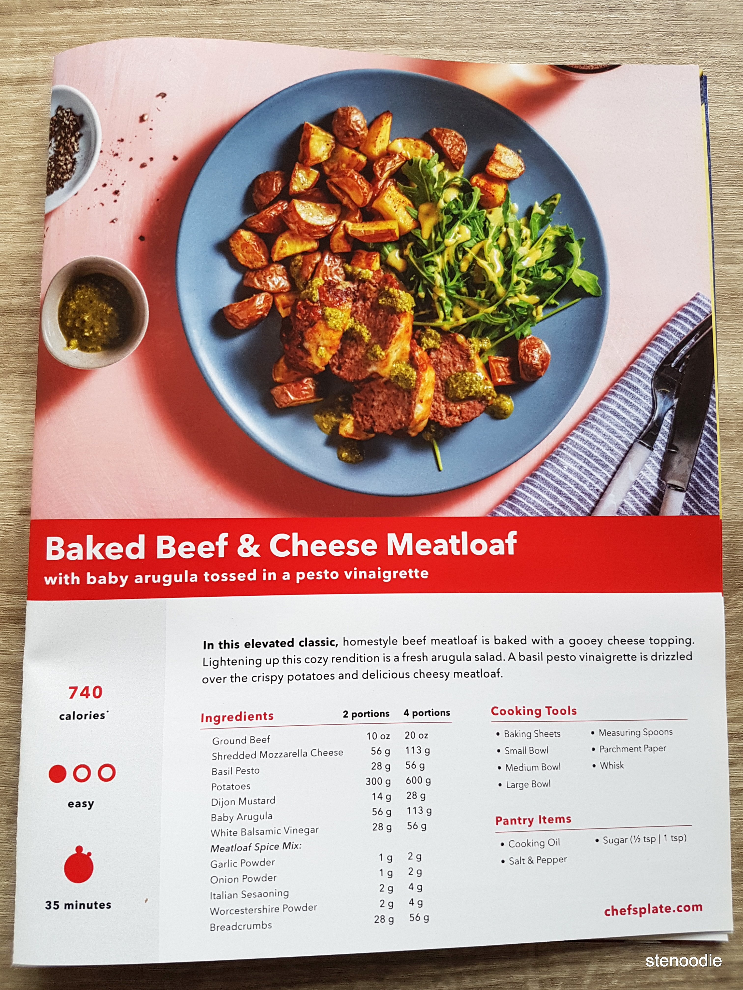 meatloaf recipe card