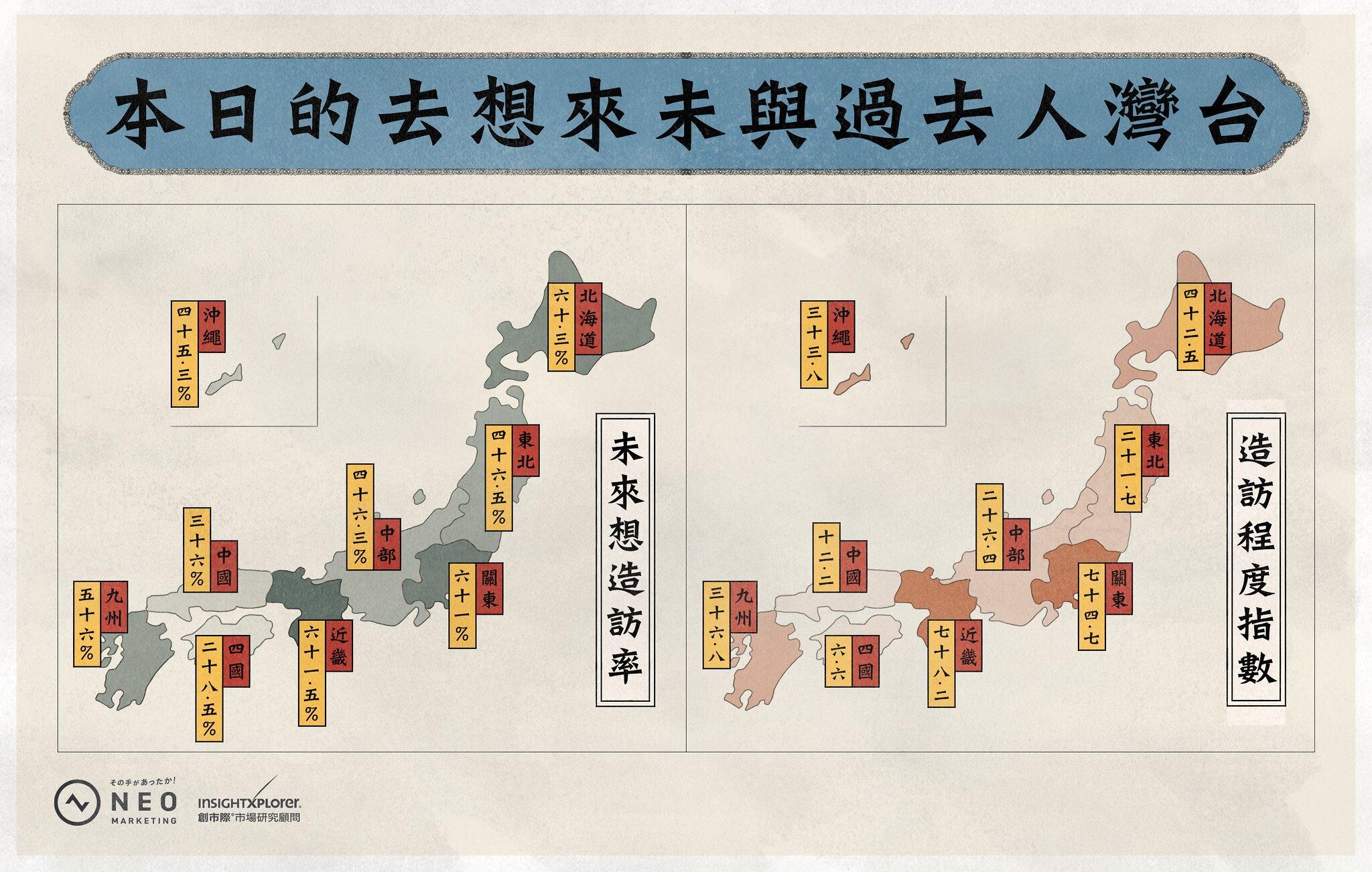 台灣人去過與未來想去的日本