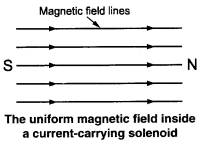 NCERT Solutions for Class 10 Science Chapter 13 Intext Questions 229 Q2
