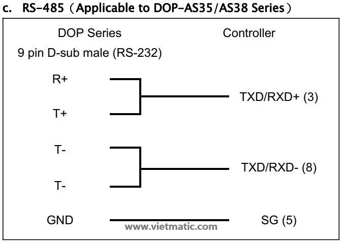 Sơ đồ kết nối cáp COM 9 chân giữa HMI (trái) và PLC (phải) theo chuẩn RS 485