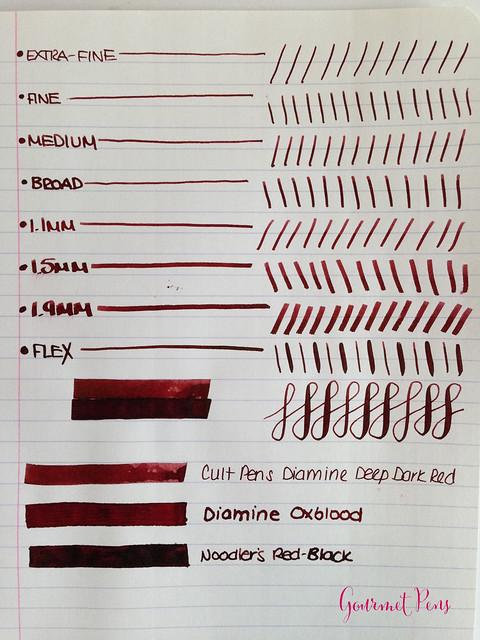 Cult Pens Diamine Deep Dark Red Ink 4