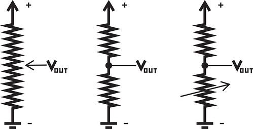 Pressure matrix illustrations