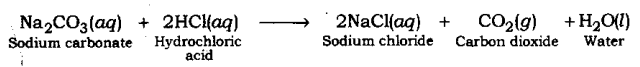 Acids Bases and Salts Class 10 Notes Science Chapter 2 3
