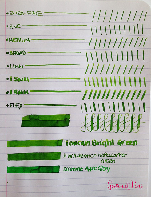 Toucan Bright Green Ink Review 3