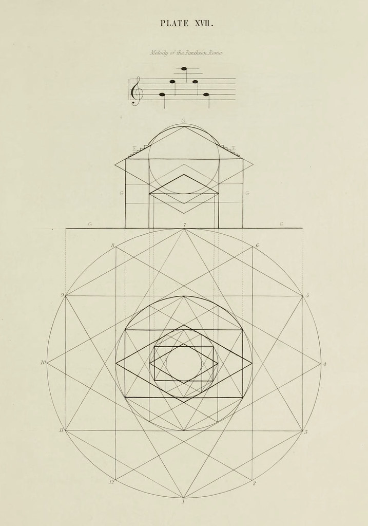 Music of the Squares: David Ramsay Hay and the Reinvention of Pythagorean Aesthetics