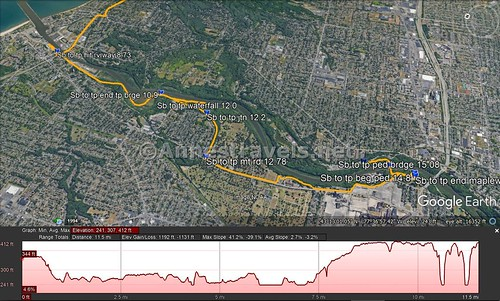 Visual trail map and elevation profile for my trek along the Irondequoit Lakeside Trail and the Genesee Riverway (April edition - which is missing the ride out the Charlotte Pier, but goes all the way to Maplewood Park and Seneca Park) in Rochester, New York