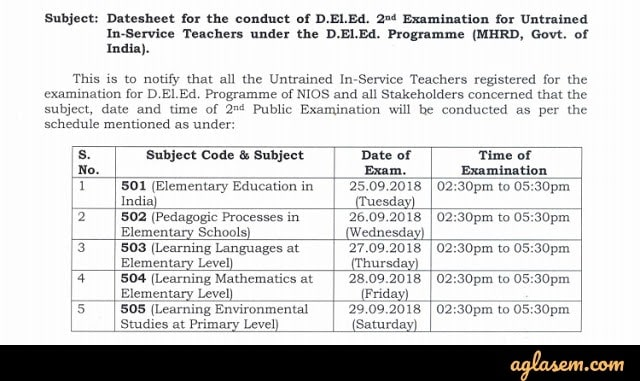 NIOS DElEd 2018-2019: Result for 4th Sem, Time Table, Admit