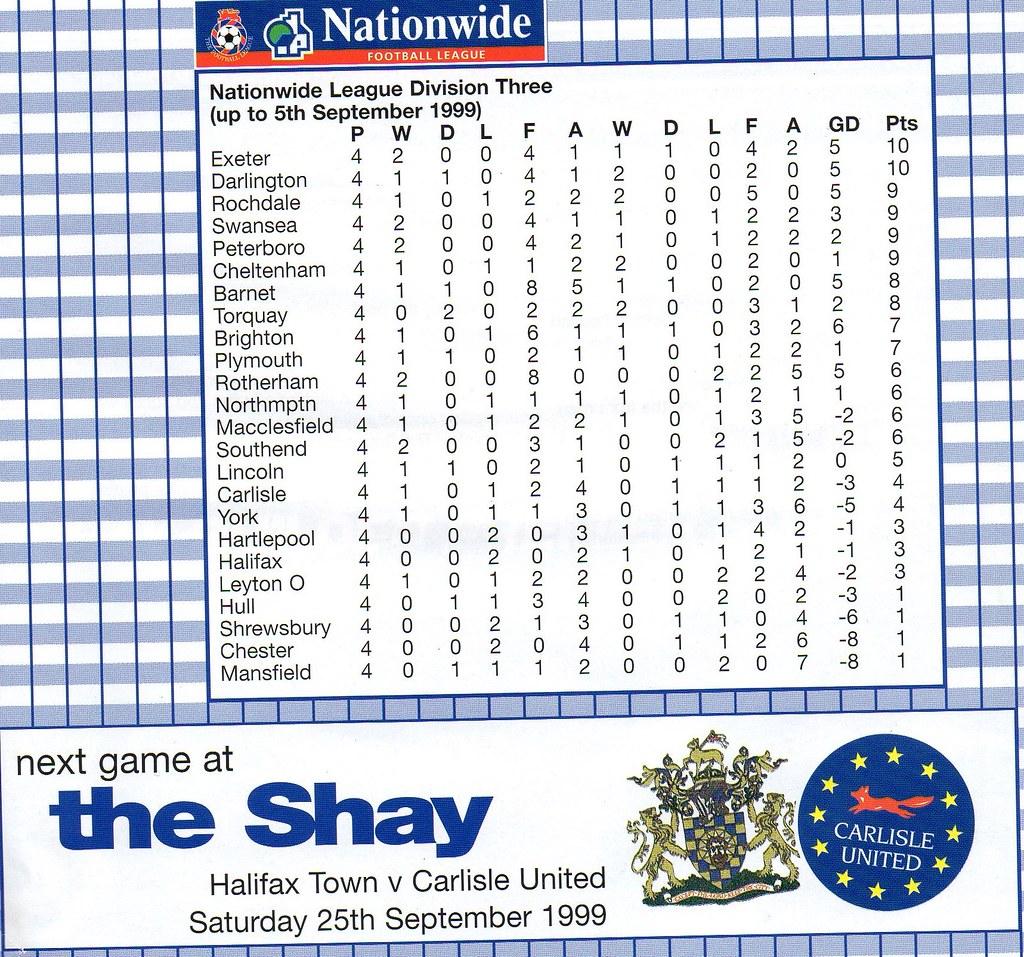 11-09-1999 Halifax Town 2-1 Brighton & Hove Albion 13