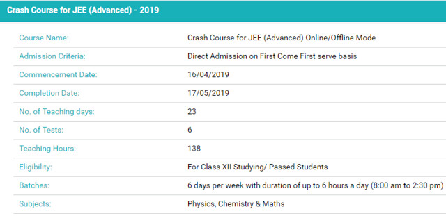JEE Advanced Course by Aakash Institute