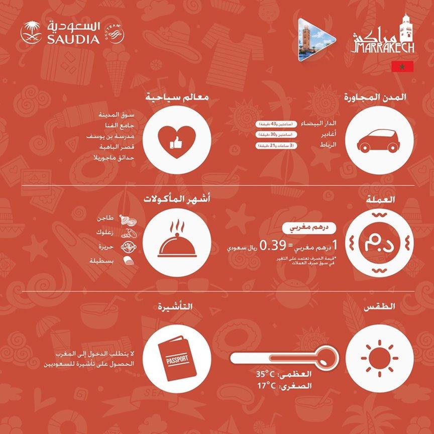 عروض الخطوط السعودية اليوم 20 مايو 2019 saudi airlines offers