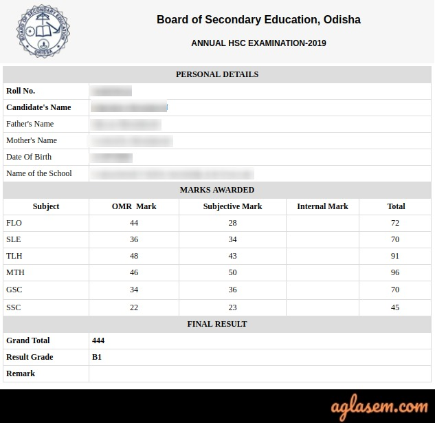 Odisha 10th Name Wise Result