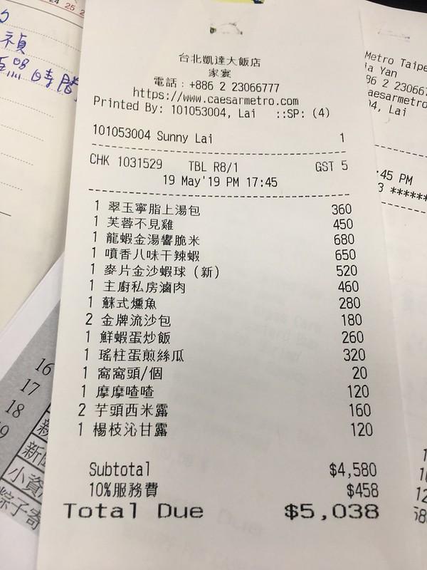 20190519 台北凱達大飯店