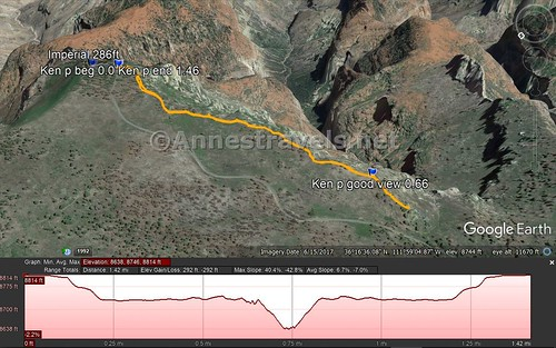 Visual trail map and elevation profile for the first 0.6 or 0.7 miles on the eastern (Point Imperial) end of the Ken Patrick Trail on the north rim of Grand Canyon National Park, Arizona