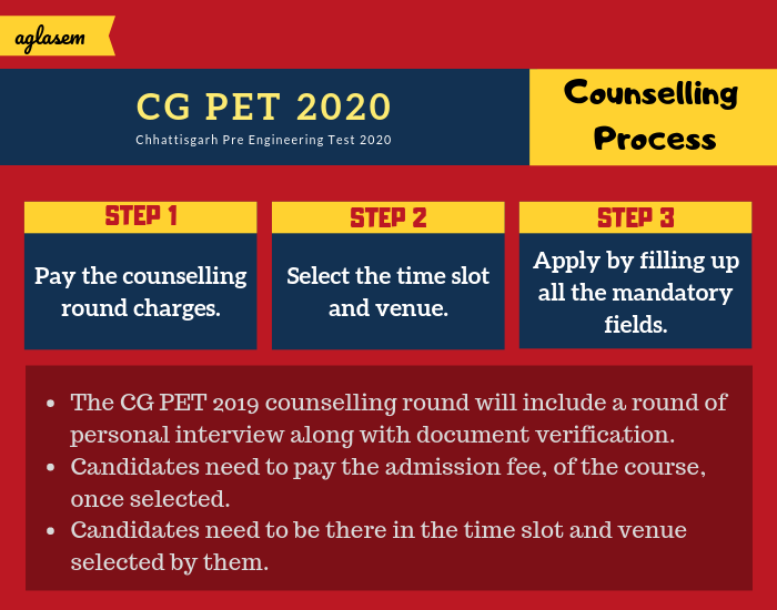 CG PET 2020 Counselling Process
