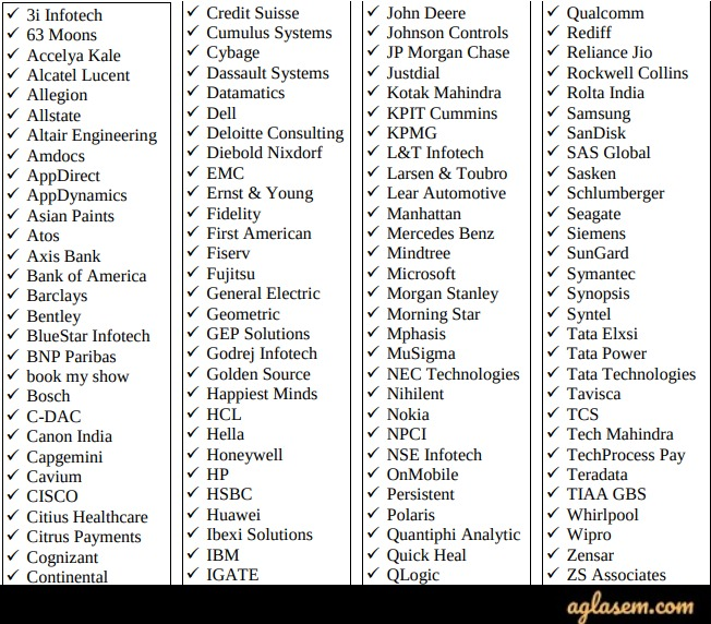CDAC C-CAT Placements
