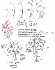 Swirly Tree Fun & Easy Step-out