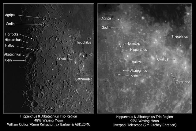 Hipparchus Trio Crater Region Comparison