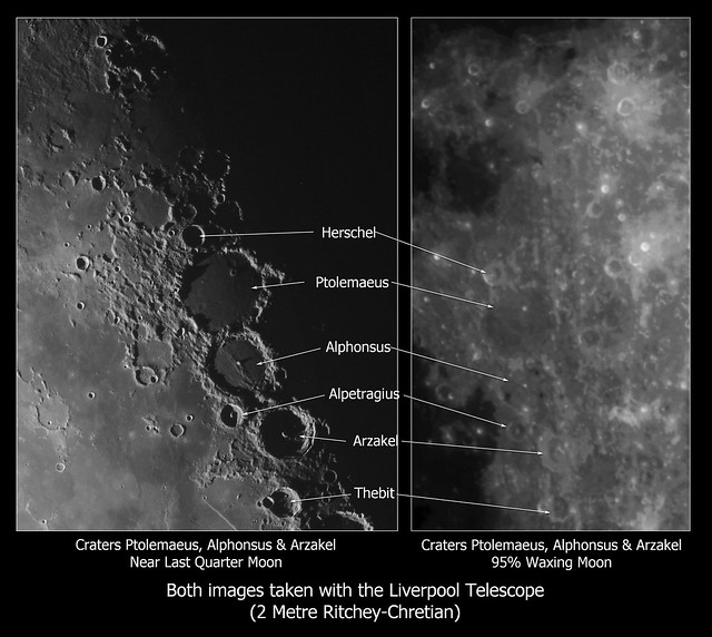 Ptolemaeus Trio Crater Region Comparison