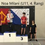 School Trophy Kantonalausscheidung 2019