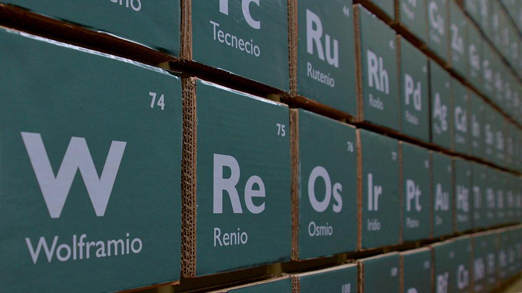 Tabla periódica de elementos