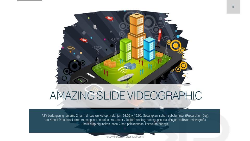 pelatihan videografis
