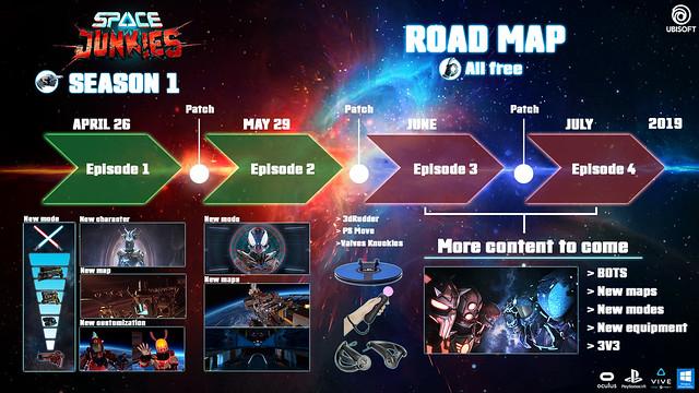 Space-Junkies_Road-Map_EP2_Update_1559088835
