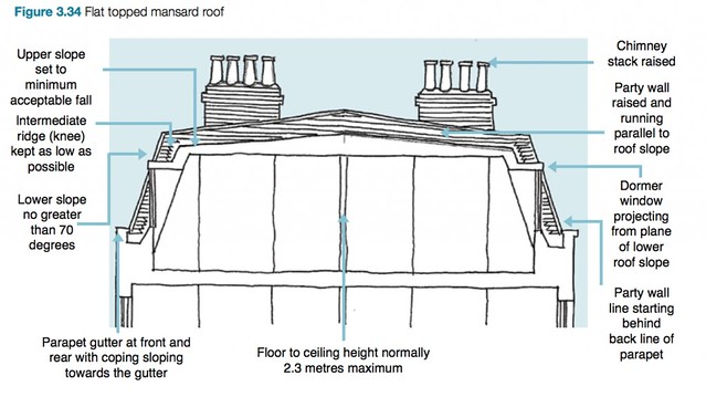 flat-topped-mansard-roof-Cropped-1024x575