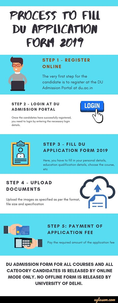 DU 2019 Application Process