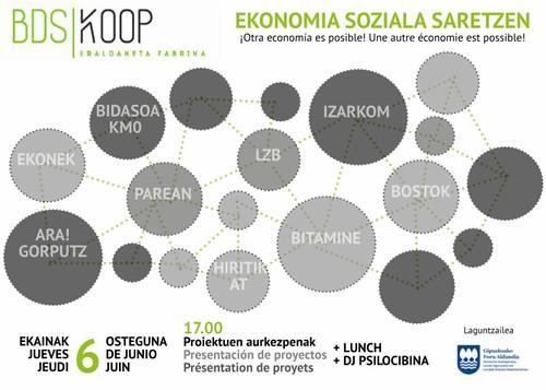 Presentación iniciativas Red de economía social, Irun