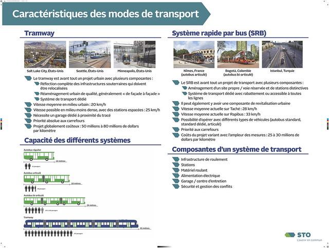 STO_consultation_planche-modes_imp 75