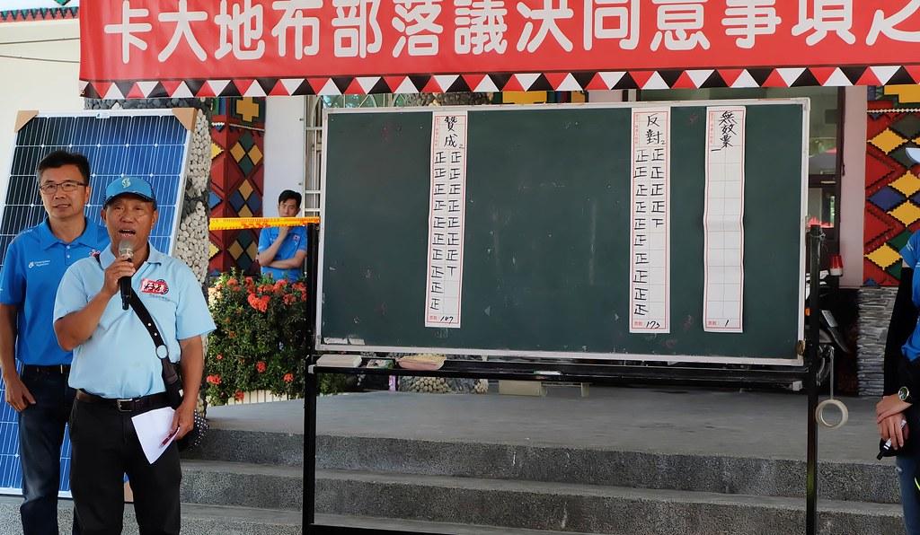 知本光電案部落會議開票結果仍以贊成187票、反對173票通過。攝影:陳文姿