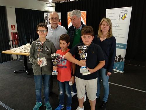 20190601 Campionat Escolar La Massana