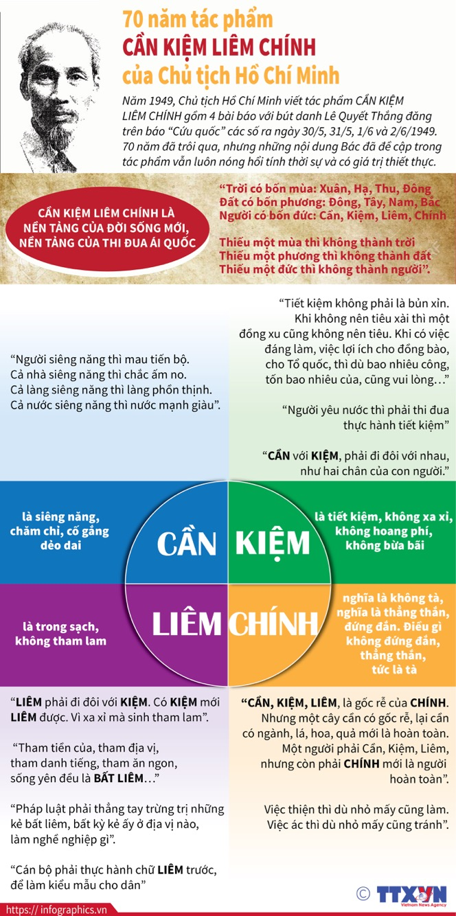 70 nam tac pham can kiem liem chinh