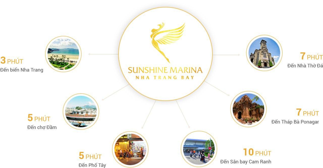 Sunshine Marina Resort – Condotel 4.0 thượng lưu đầu tiên tại Nha Trang 1