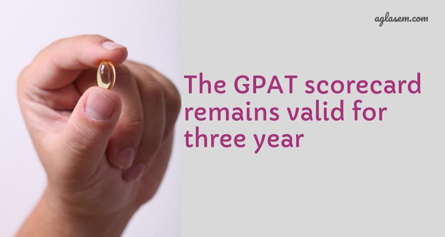 GPAT 2020 Scorecard
