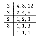 Squares and Square Roots NCERT Extra Questions for Class 8 Maths Q15