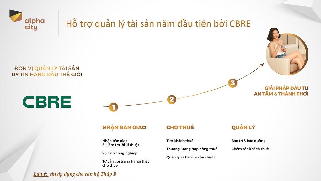 CBRE quản lý tài sản
