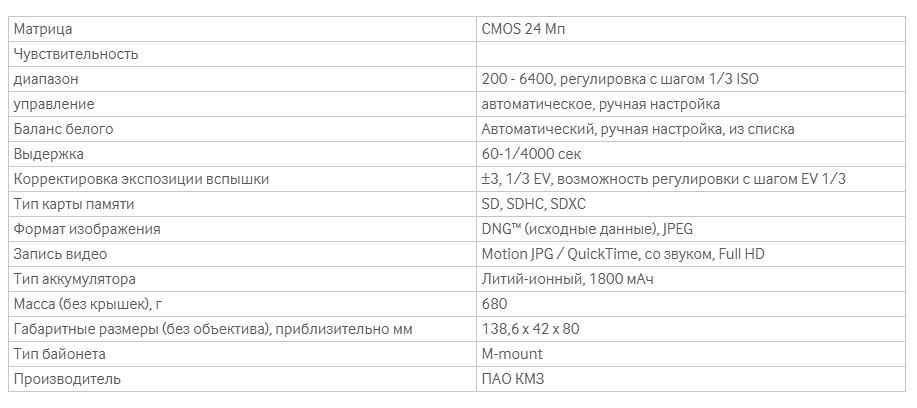 Дан старт продаж новых фотоаппаратов «Зенит М» в России 1