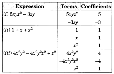 NCERT Solutions for Class 8 Maths Chapter 9 Algebraic Expressions and Identities Q1